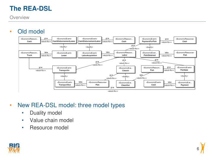 The REA-DSL