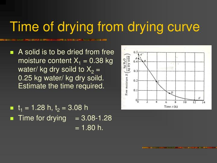 Time of drying from drying curve