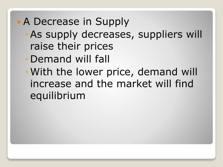 A Decrease in Supply
