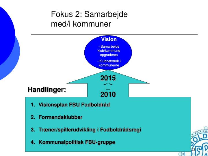 Fokus 2: Samarbejde