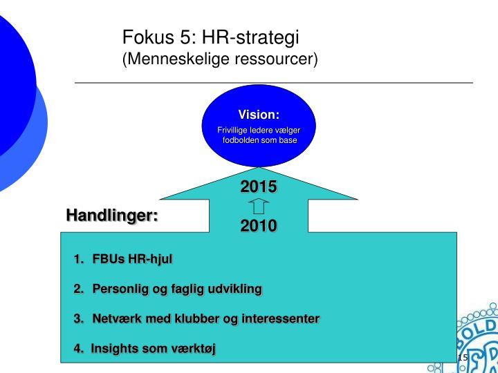 Fokus 5: HR-strategi