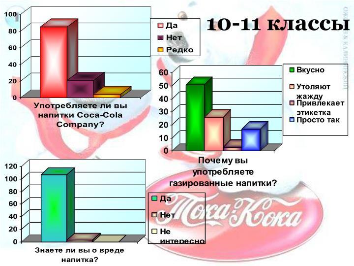 10-11 классы