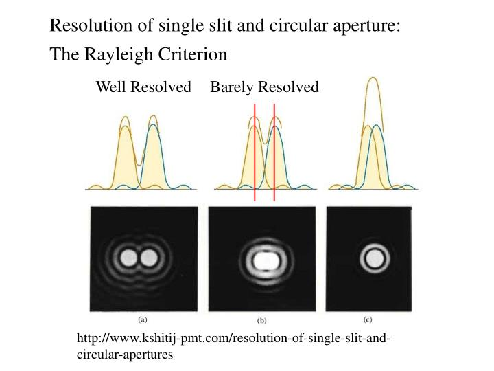 Resolution of single slit and circular aperture: