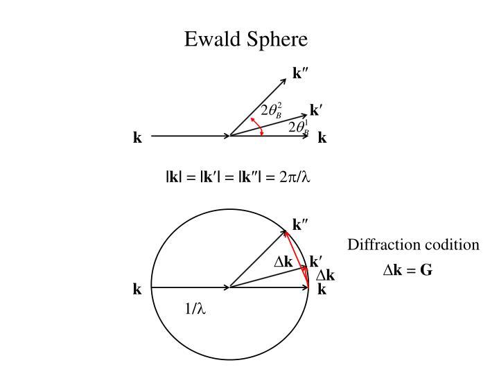 Ewald