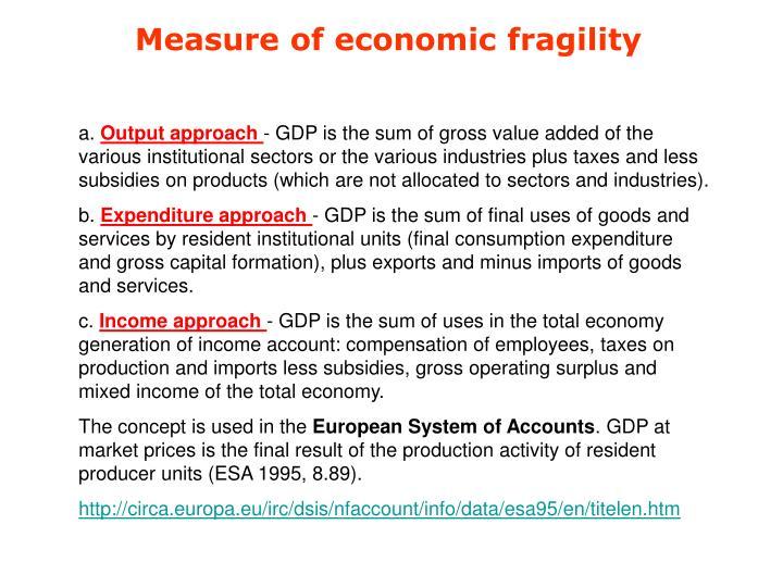Measure of economic fragility