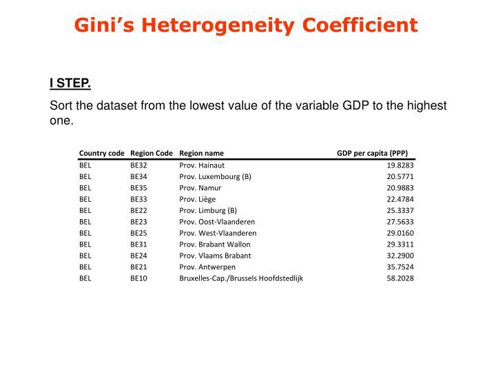 Gini's Heterogeneity Coefficient