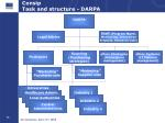 consip task and structure darpa