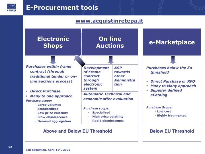 E-Procurement tools