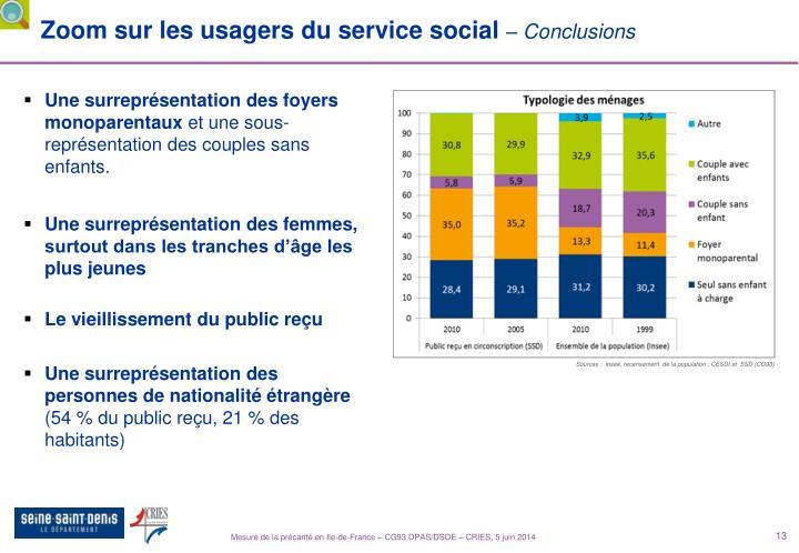 Zoom sur les usagers du service social