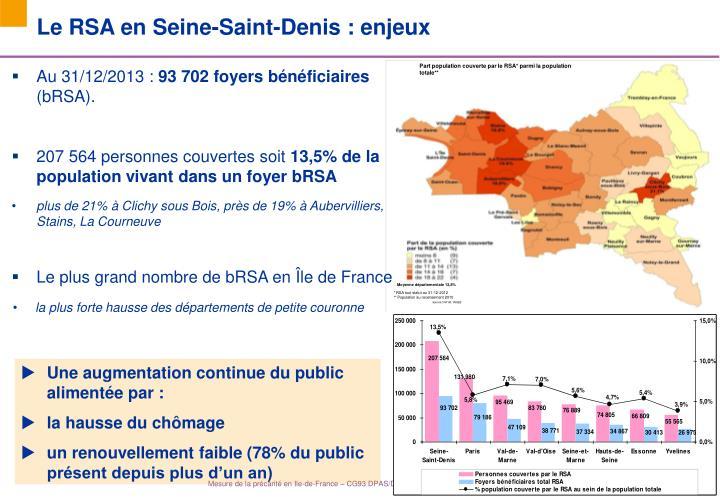 Le RSA en Seine-Saint-Denis: enjeux
