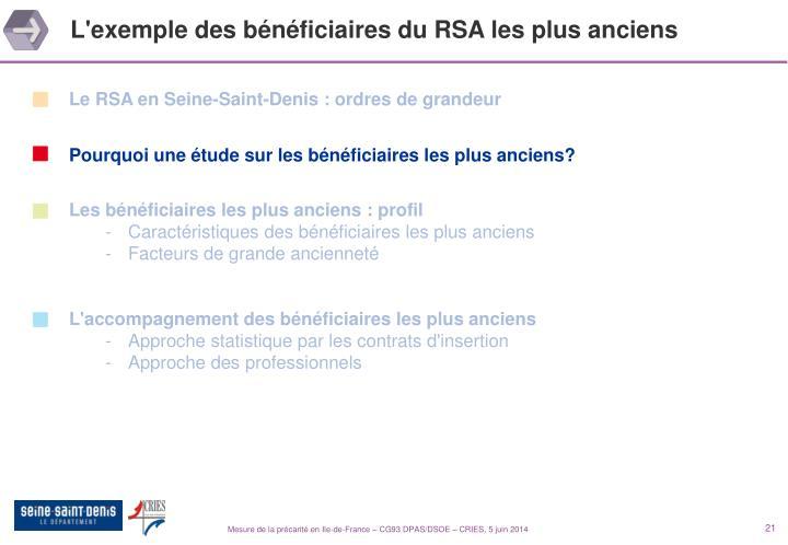 L'exemple des bénéficiaires du RSA les plus anciens