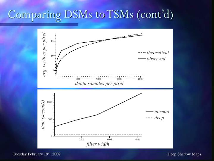 Comparing DSMs to TSMs (cont'd)