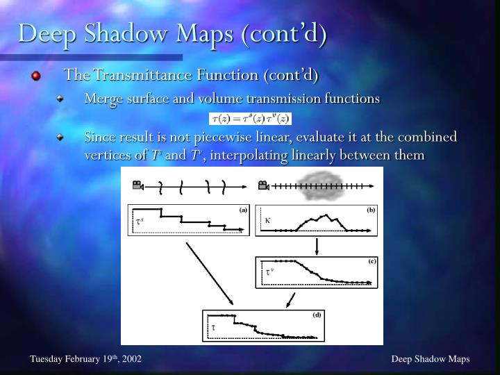Deep Shadow Maps (cont'd)