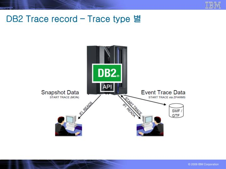 DB2 Trace record – Trace type