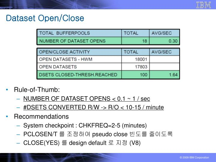 Dataset Open/Close
