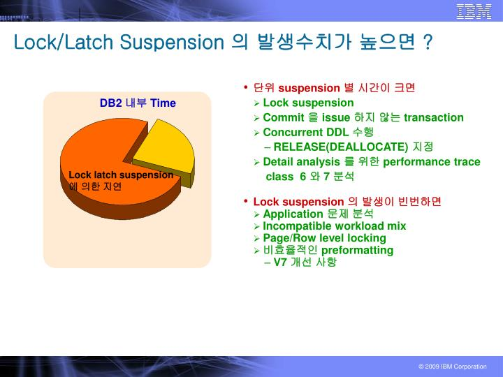 Lock/Latch Suspension