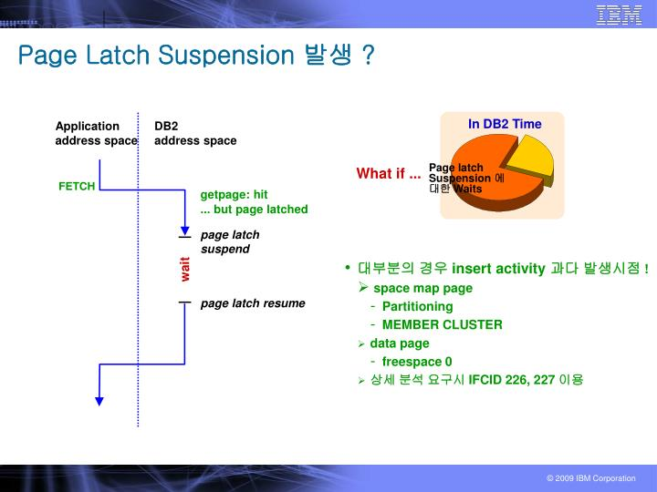 Page Latch Suspension