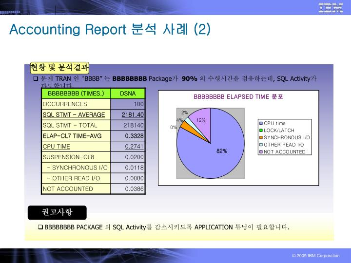 Accounting Report 분석 사례 (