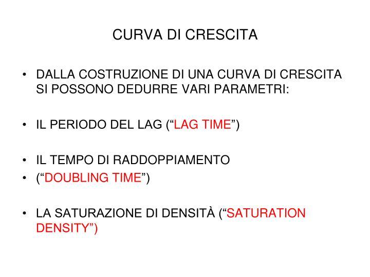 CURVA DI CRESCITA