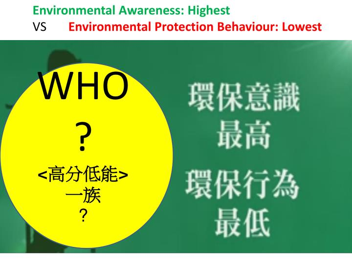 Environmental Awareness: Highest