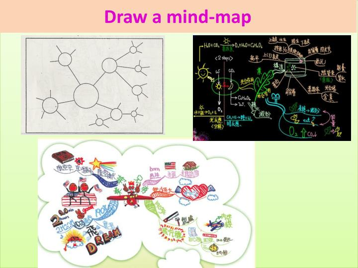 Draw a mind-map