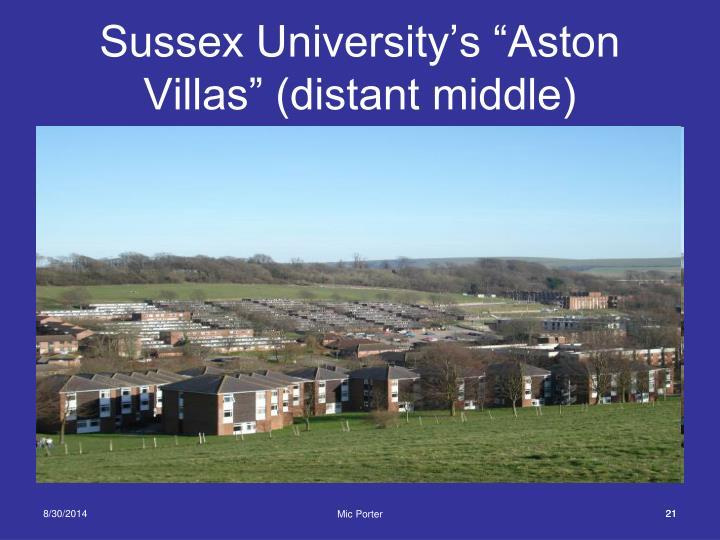 """Sussex University's """"Aston Villas"""" (distant middle)"""