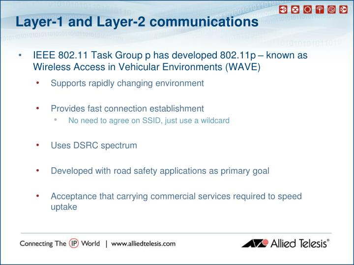 Layer-1 and Layer-2 communications