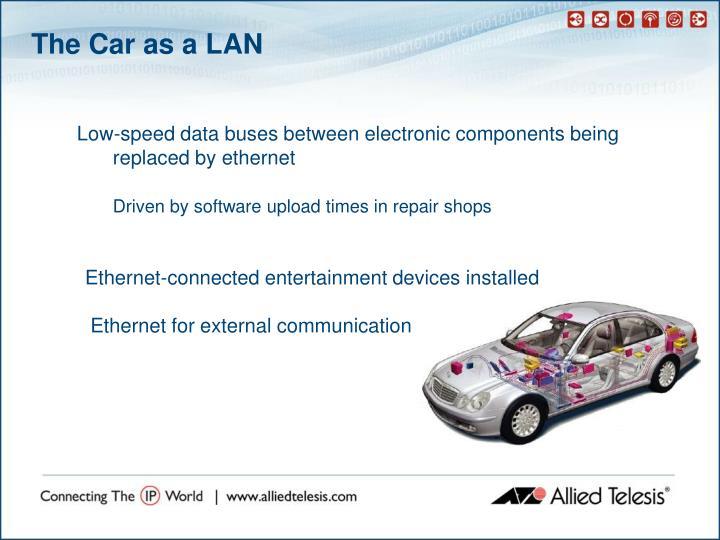 The Car as a LAN