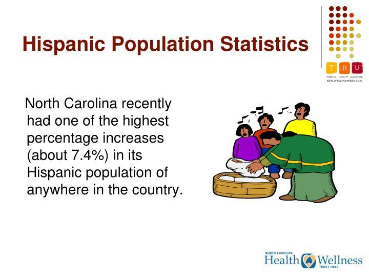 Hispanic Population Statistics