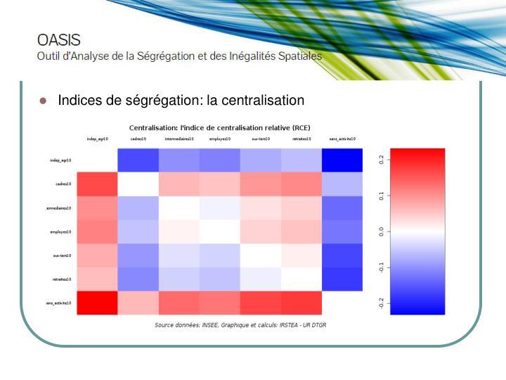 Indices de ségrégation: la centralisation