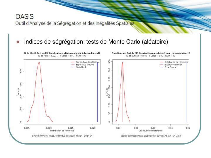 Indices de ségrégation: tests de Monte Carlo (aléatoire)