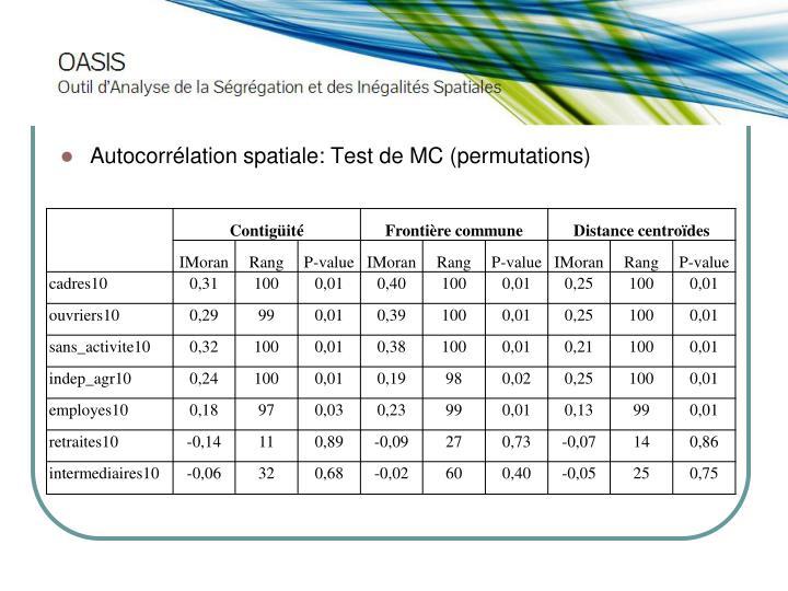 Autocorrélation spatiale: Test de MC (permutations)