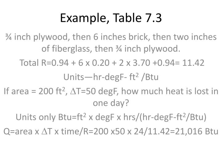Example, Table 7.3
