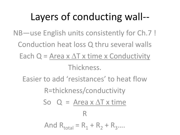 Layers of conducting wall--