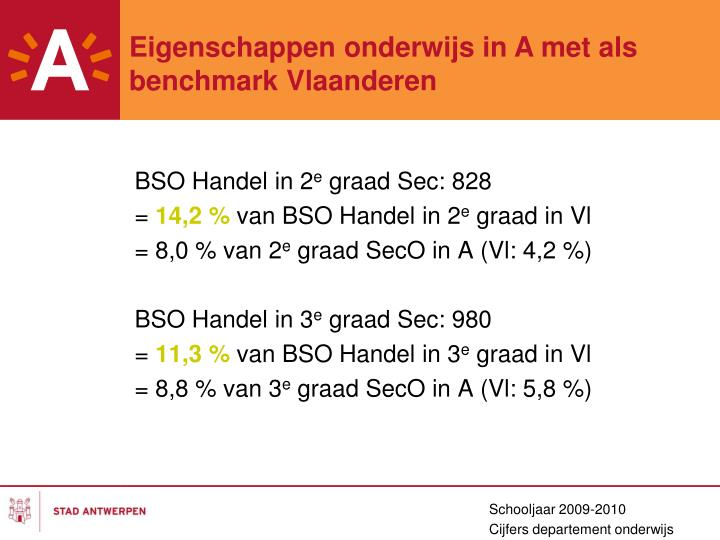 BSO Handel in 2