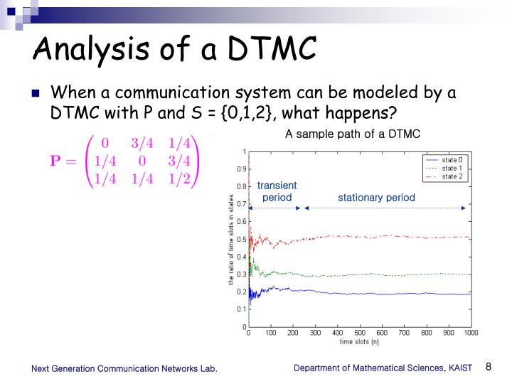 Analysis of a DTMC