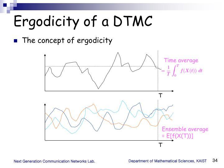 Ergodicity of a DTMC