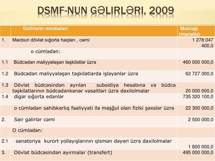 DSMF-nun gəlirləri, 2009