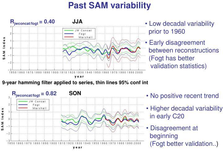 Past SAM variability
