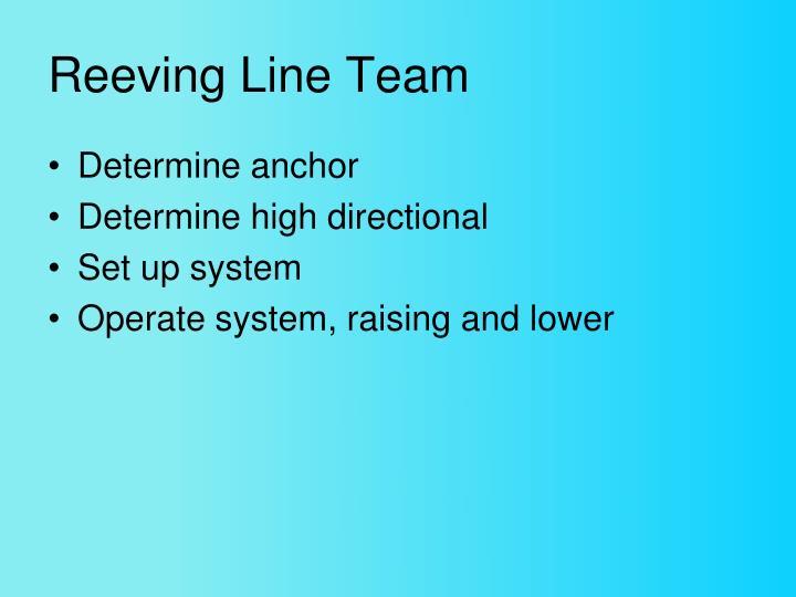 Reeving Line Team