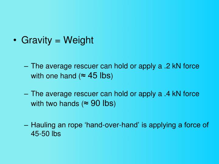 Gravity = Weight