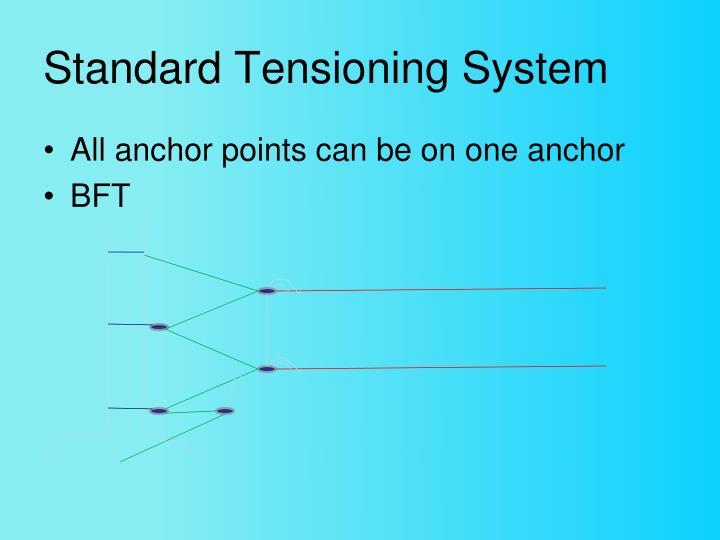 Standard Tensioning System