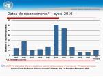 dates de recensements cycle 2010