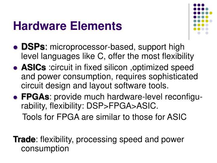 Hardware Elements