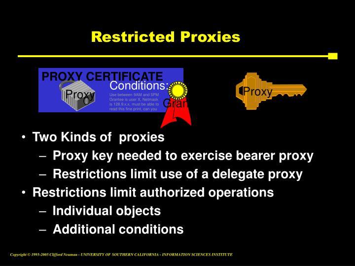 PROXY CERTIFICATE