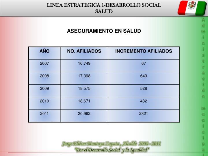 LINEA ESTRATEGICA 1-DESARROLLO SOCIAL