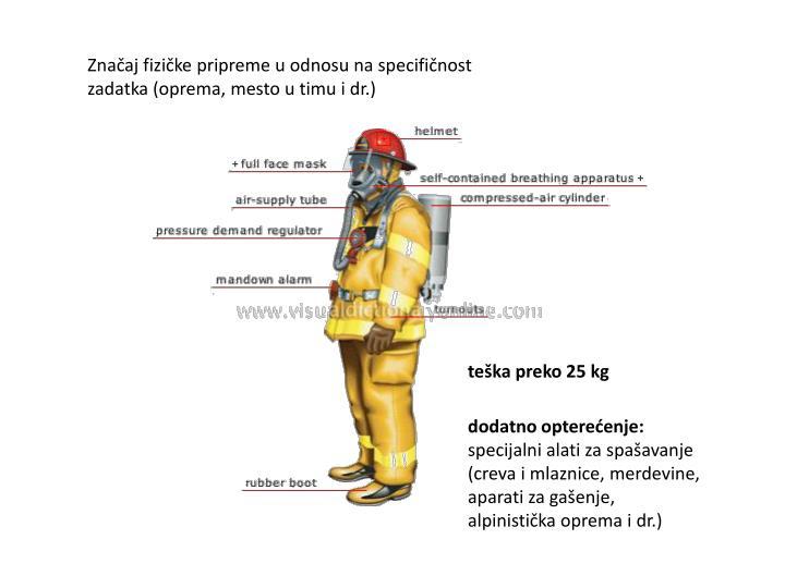 Značaj fizičke pripreme u odnosu na specifičnost zadatka (oprema, mesto u timu i dr.)