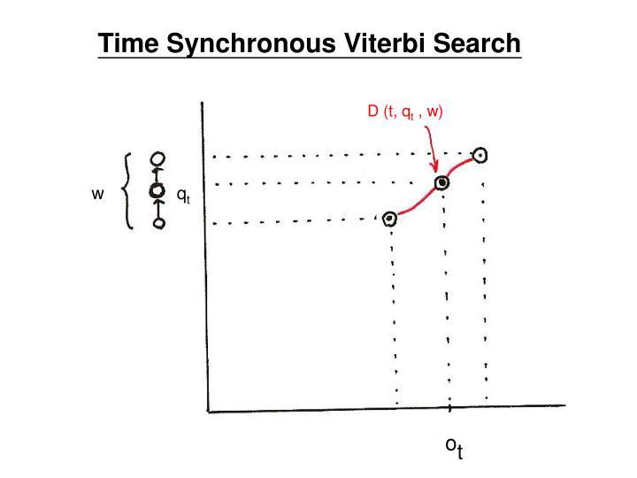Time Synchronous Viterbi Search