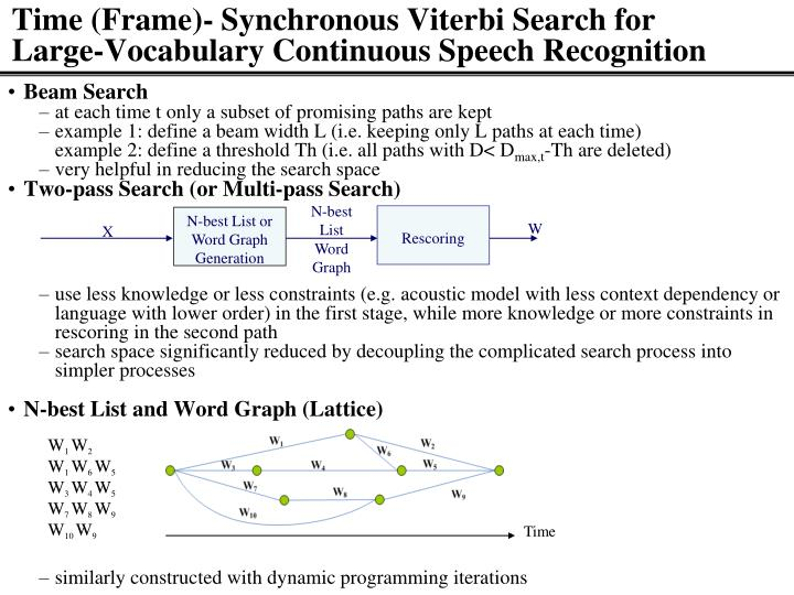 Time (Frame)- Synchronous Viterbi Search for     Large-Vocabulary Continuous Speech Recognition