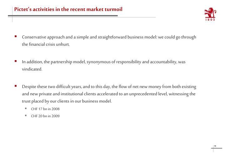 Pictet's activities in the recent market turmoil